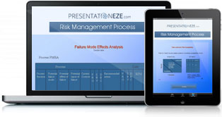 Risk Management Full Details