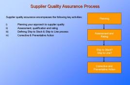 Quality Management System Training Presentation