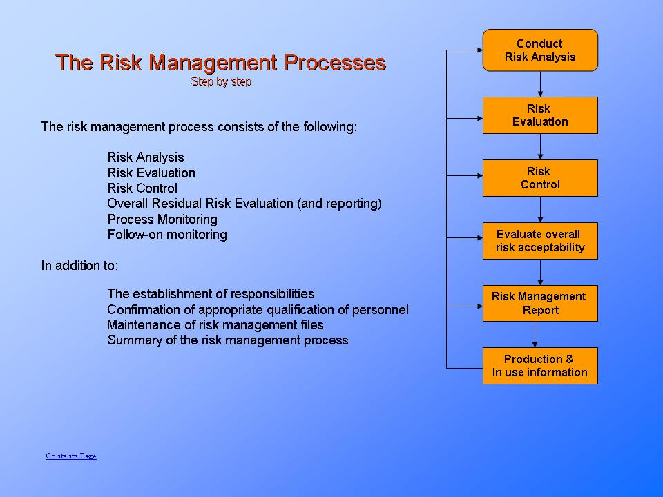Medical Devices - Risk Management PlanningPresentationEZE