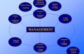 Manufacturing Practice (cGMP)  What are the fundamental principles