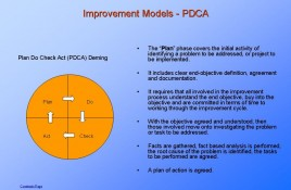 Plan Do Check Act approach to improvement. Training presentations.