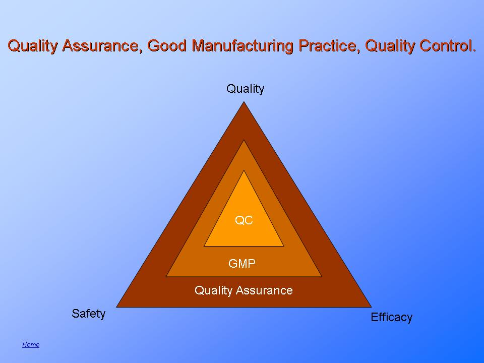 Compliance Audit Explained Versus The Qms Amp Requested