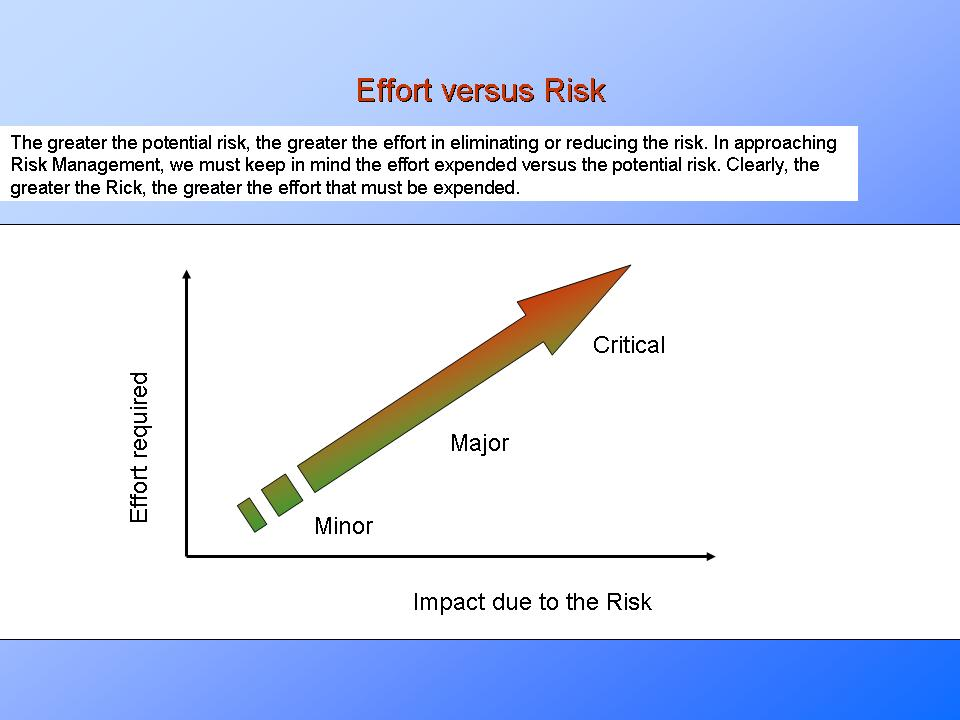 risk management definition Definition of risk management: the identification, analysis, assessment, control, and avoidance, minimization, or elimination of unacceptable risks an organization may use risk assumption, risk avoidance, risk retention, risk.