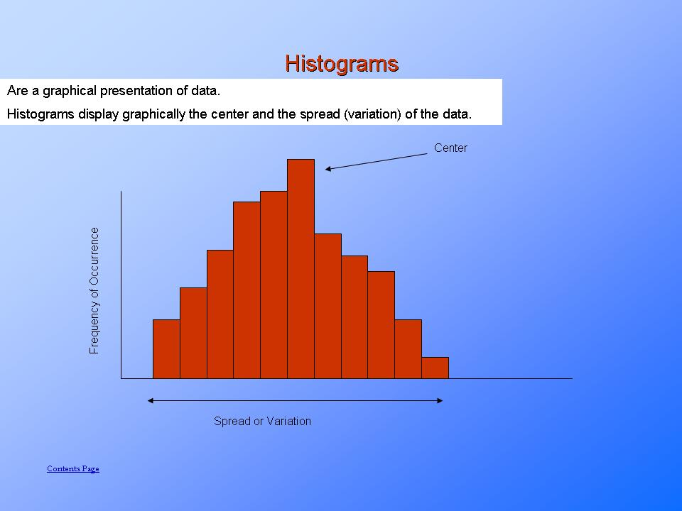 What is a histogram - The use and interpretation of Histograms ...