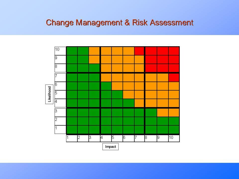 how to make chage impact analysis