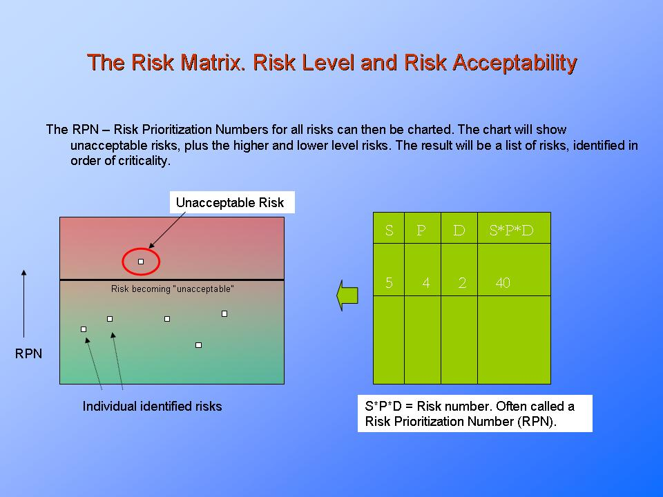 Tort risk exposure