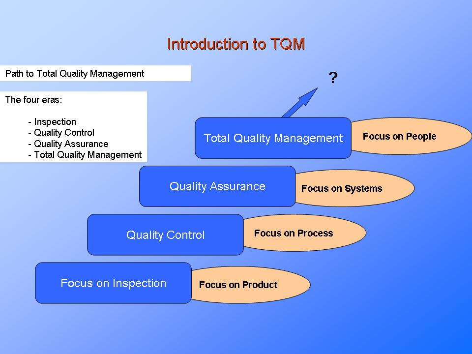 an analysis of the importance of total quality management in an organization Total quality management (tqm  charts and graphs, diagrams and other analysis  rates issues according to importance and frequency by prioritizing specific .