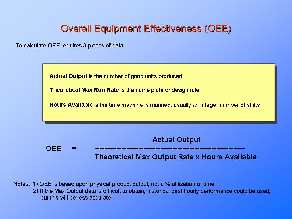 how to calculate oee pdf