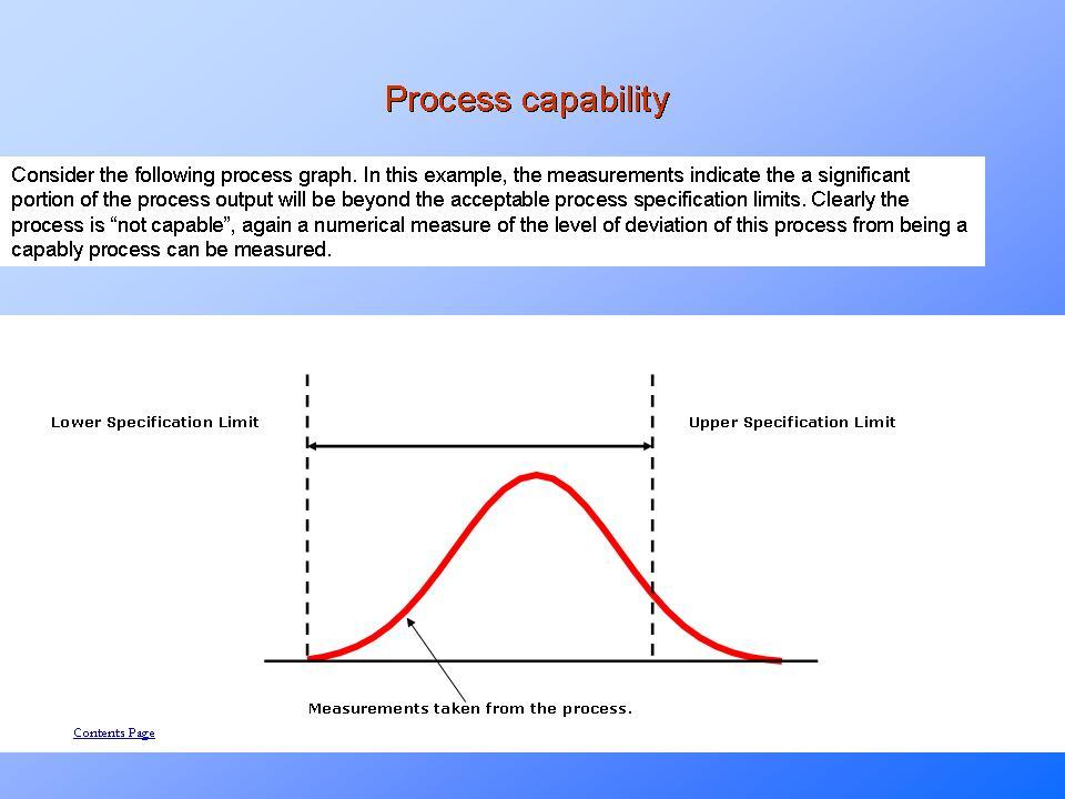 What is Process Capability? Capability Estimates & Studies ...