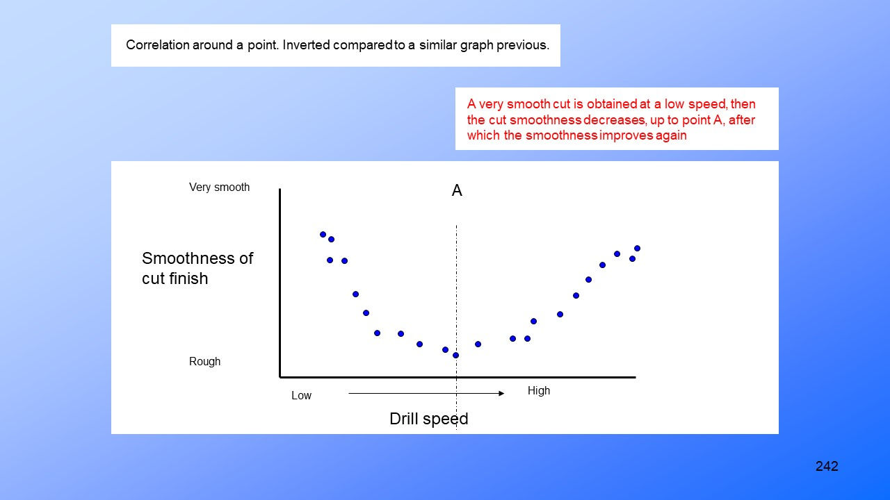 Statistical Process Control ppt Training
