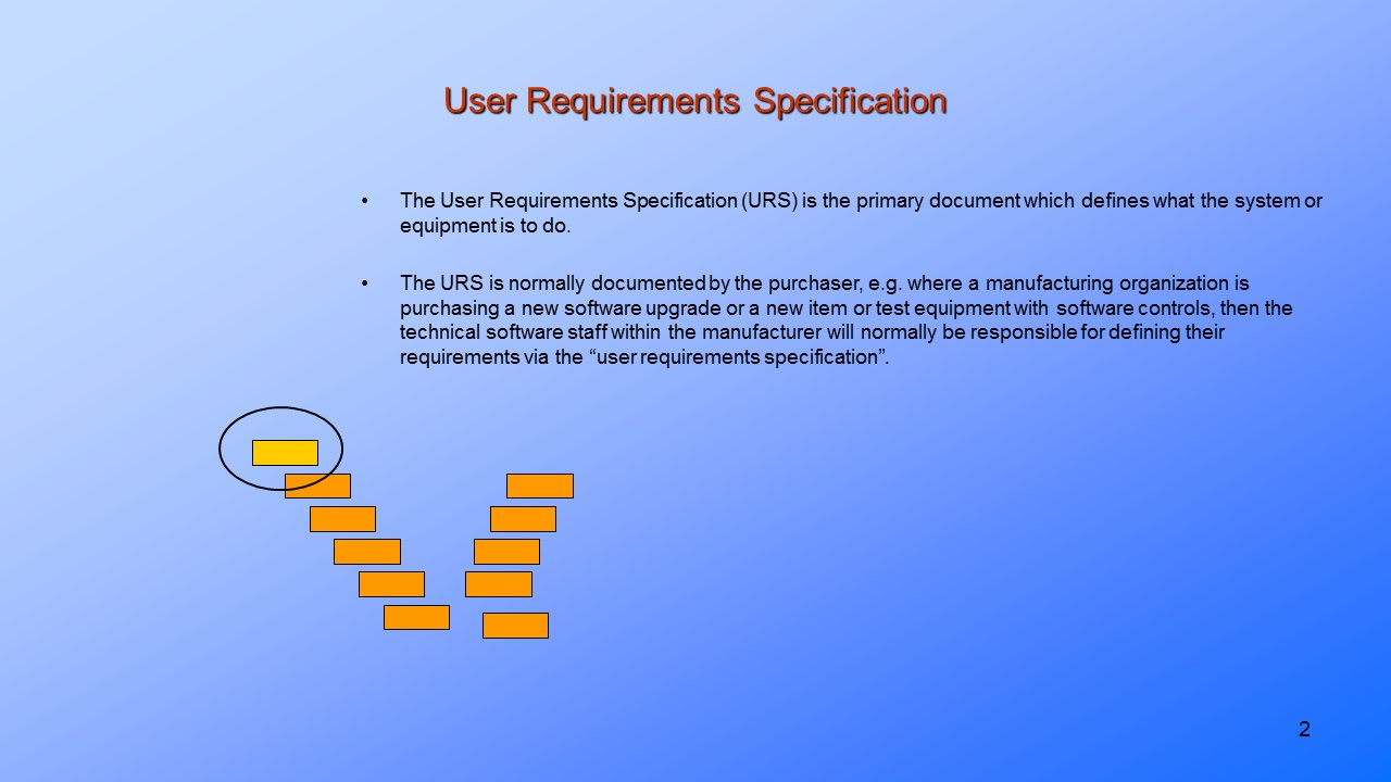 User Requirements Specification USRPresentationEZE - User requirement specification