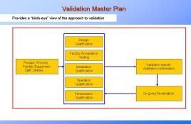 Validation Master Plan