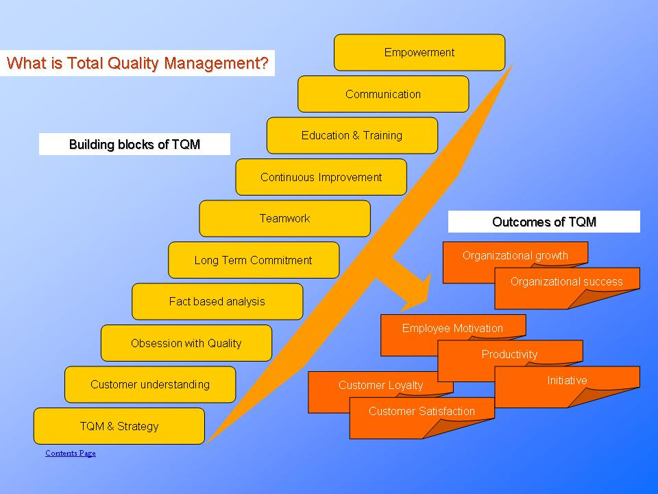 Total Quality Improvement and Implementation Plan