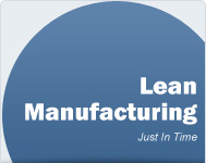 Lean Manufacturing,Just In Time