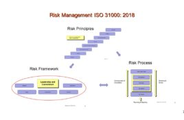ISO 31000 2018